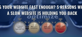 How A Slow Website Can Slow Down Your Business